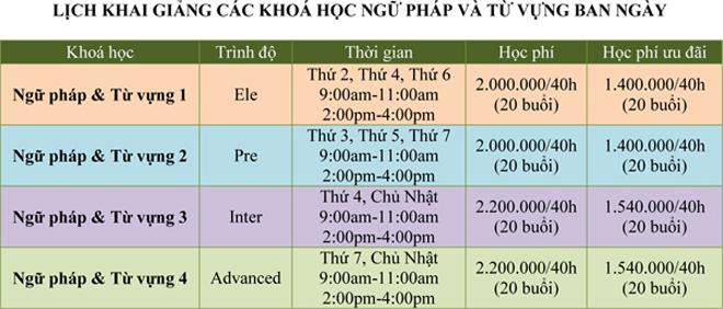Trung tâm Multi Language khai giảng các khóa học ban ngày tháng 11/2014