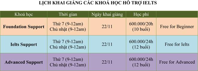 Trung tâm Multi Language khai giảng các khóa học tháng 11/2014
