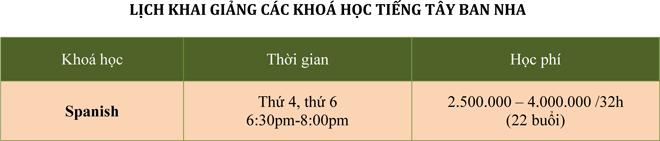 Khai giảng khóa học luyện thi IELTS, luyện thi TOEIC tháng 4/2015